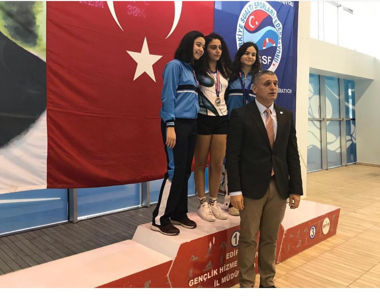 """""""Paletli Yüzme""""de Türkiye Derecesi"""