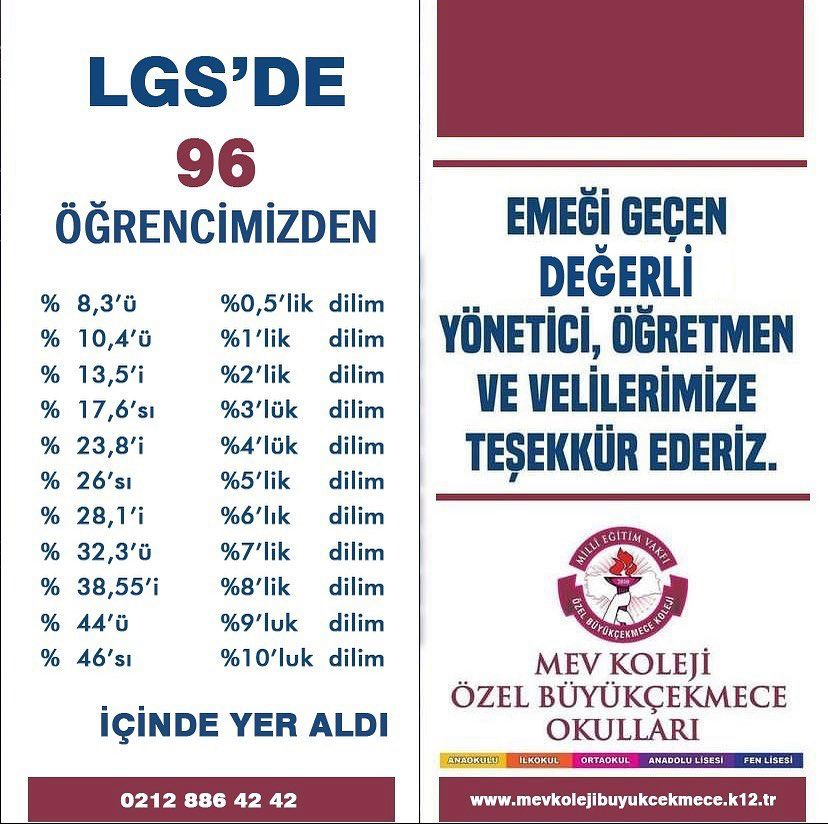 LGS'de Gurur Tablomuz